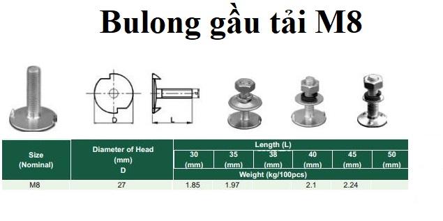 bulong m8